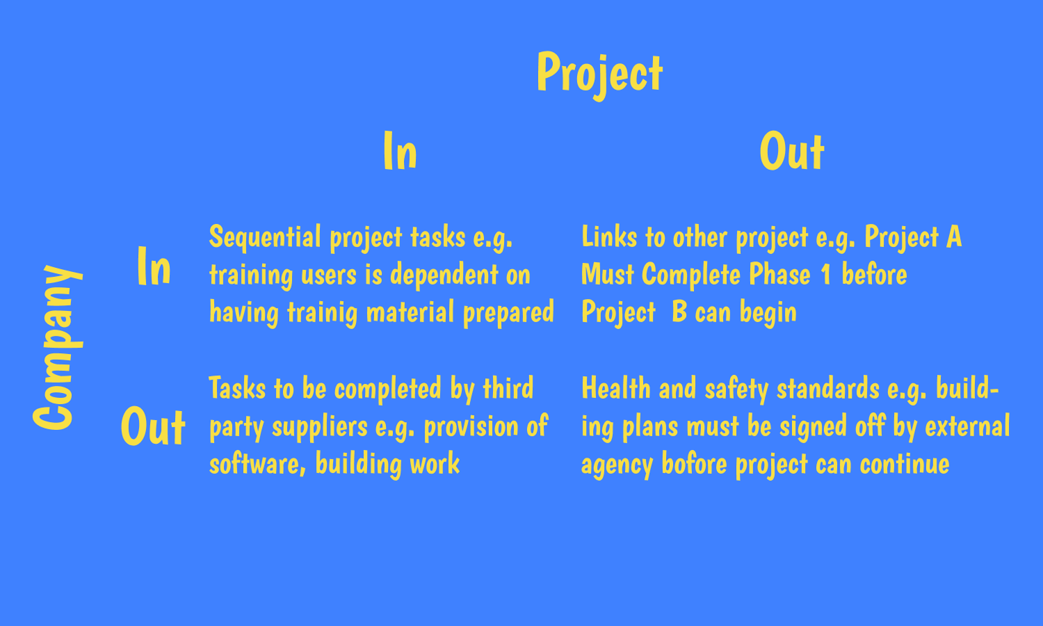 project in and project out