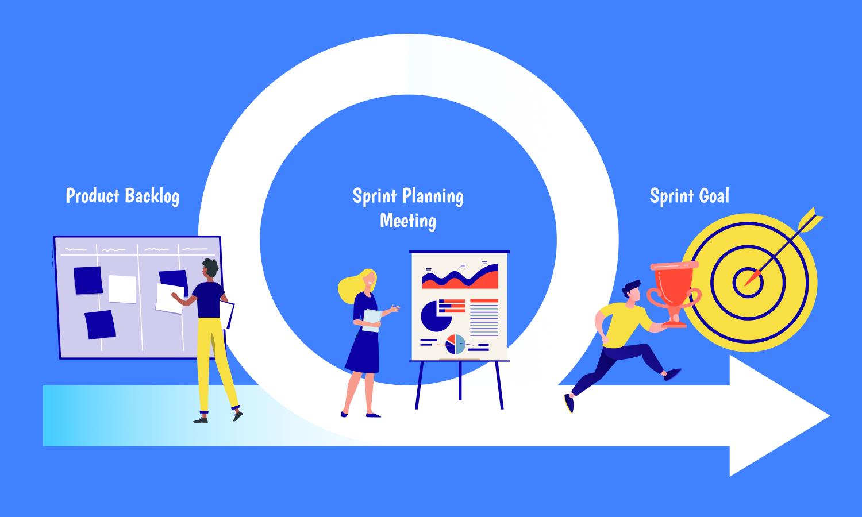 Scrum sprint planning