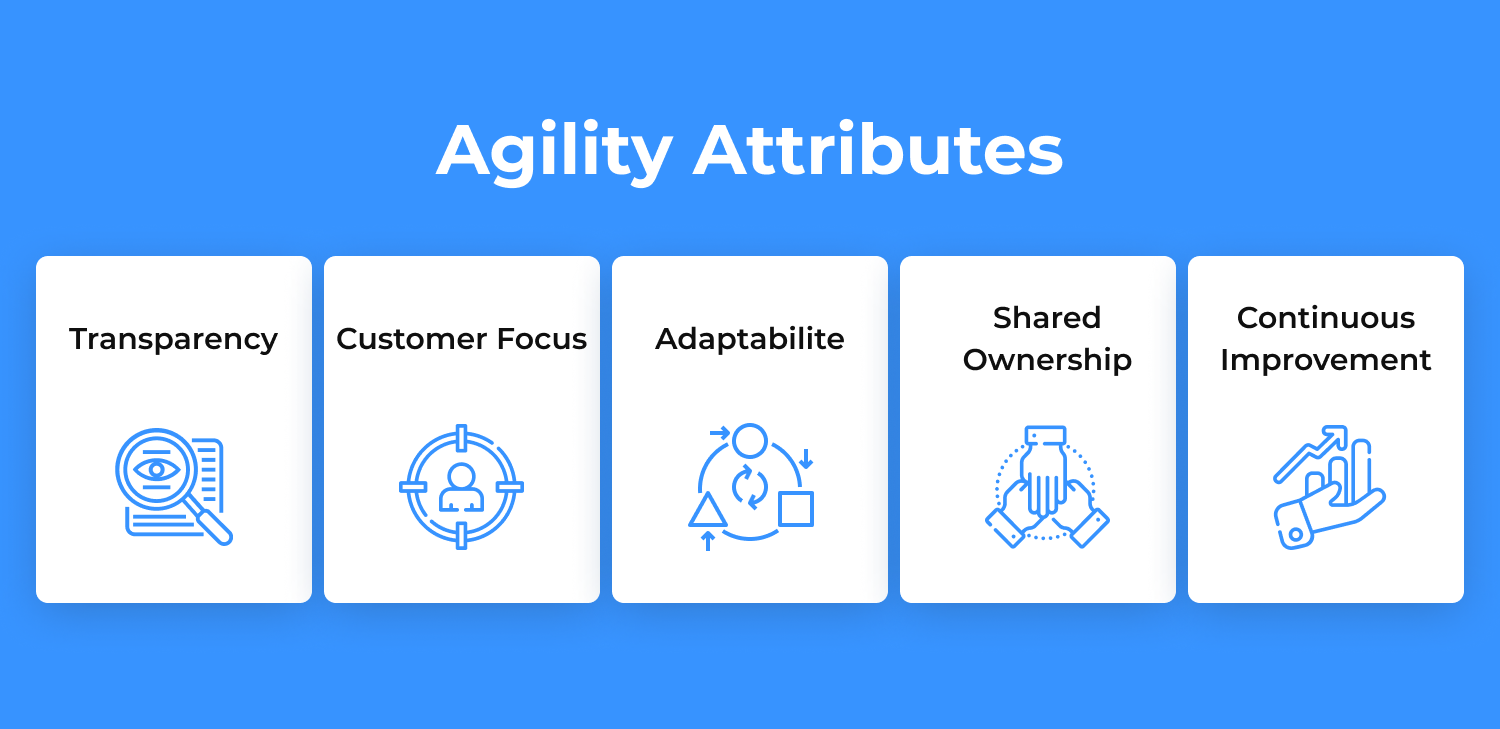Five Attributes of Agility
