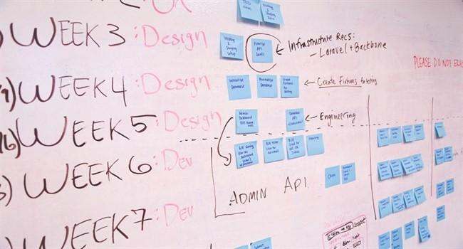 Lean Methodology: When To Use