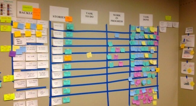 How To Use Scrum Task Board