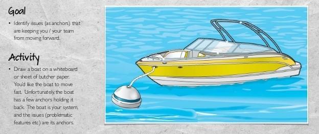 Speed boat prioritization method