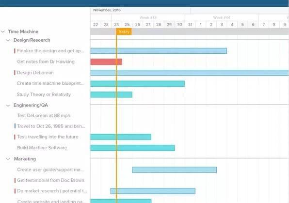 Taskworld roadmaps