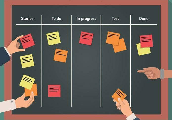 What is a Kanban Board? 8 Kanban Board Examples