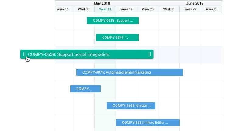 Hygger product roadmap