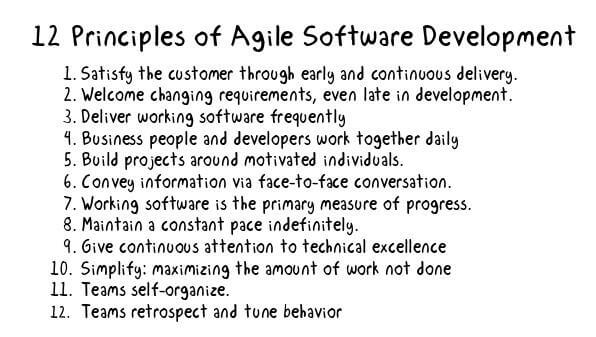 Agile principles in one list