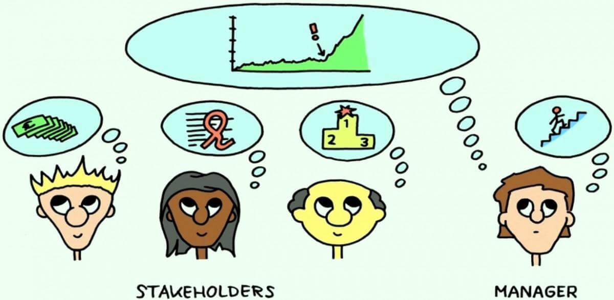 hygger_stakeholderspm_main