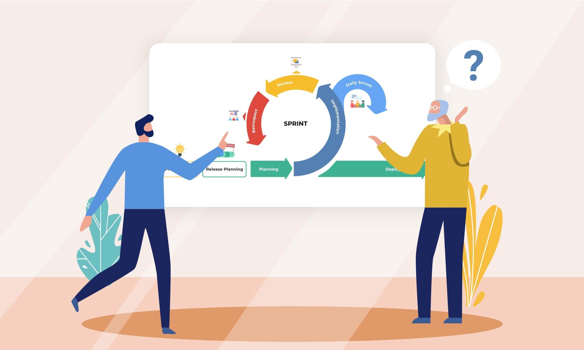 explaining Agile