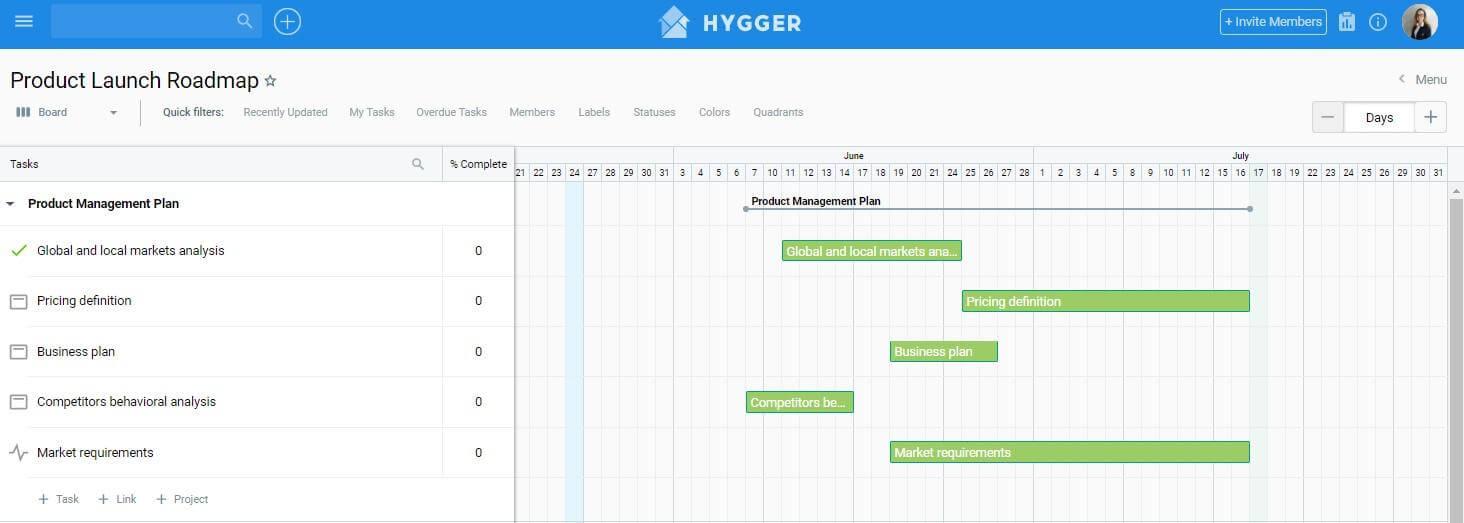 Hygger software development roadmap