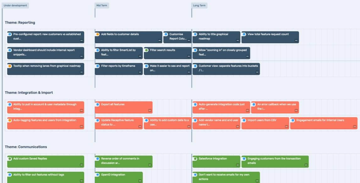 How to build a roadmap?