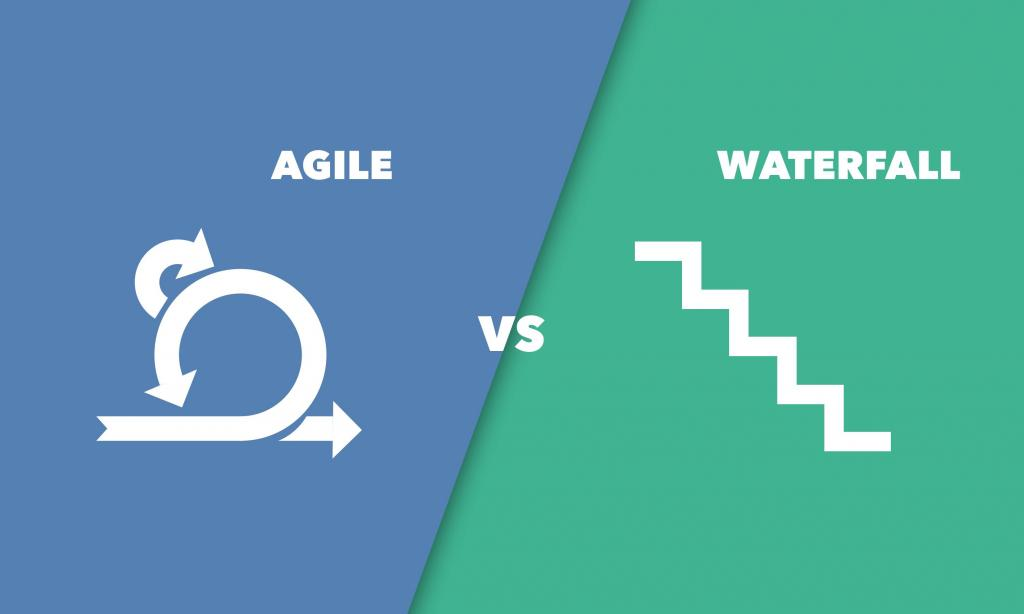 The Difference Between Agile and Waterfall. Hygger - The Complete ...