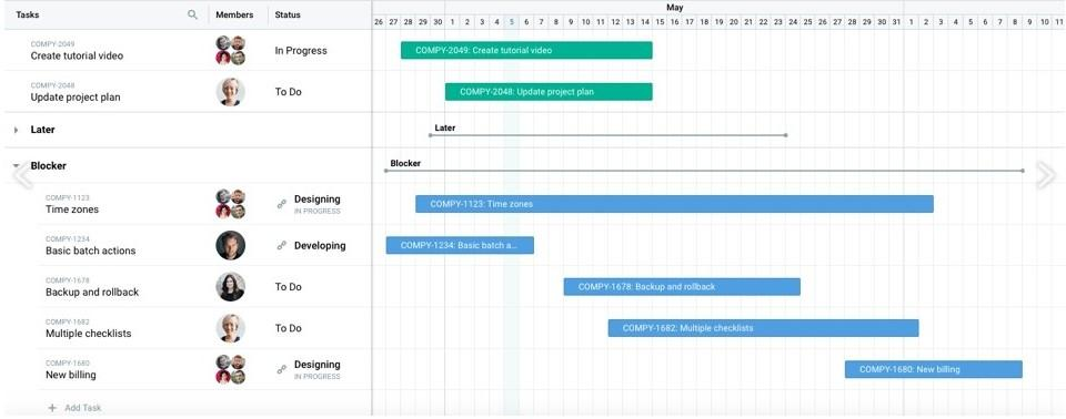 Timelines with Gantt charts