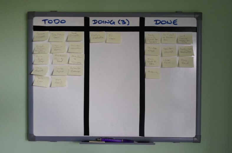 What are online Kanban cards examples?