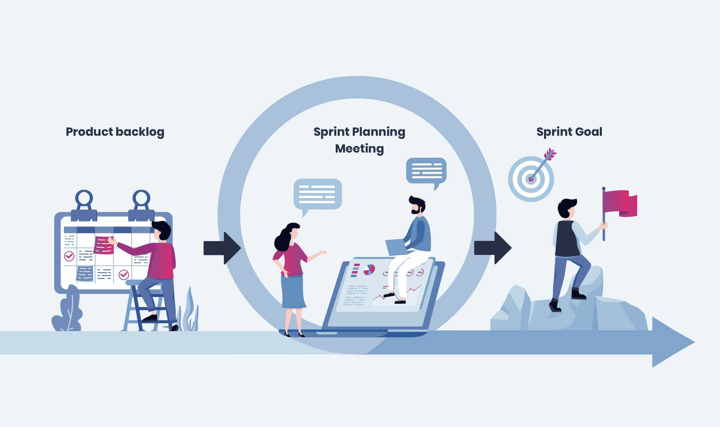 How to Run a Proper Sprint Planning Meeting
