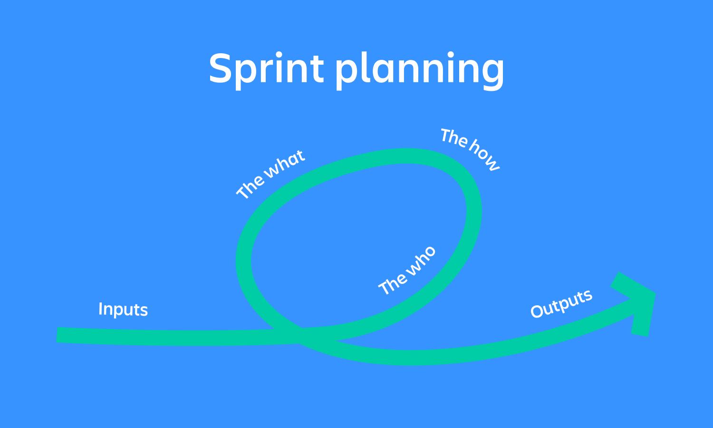 planning sprints