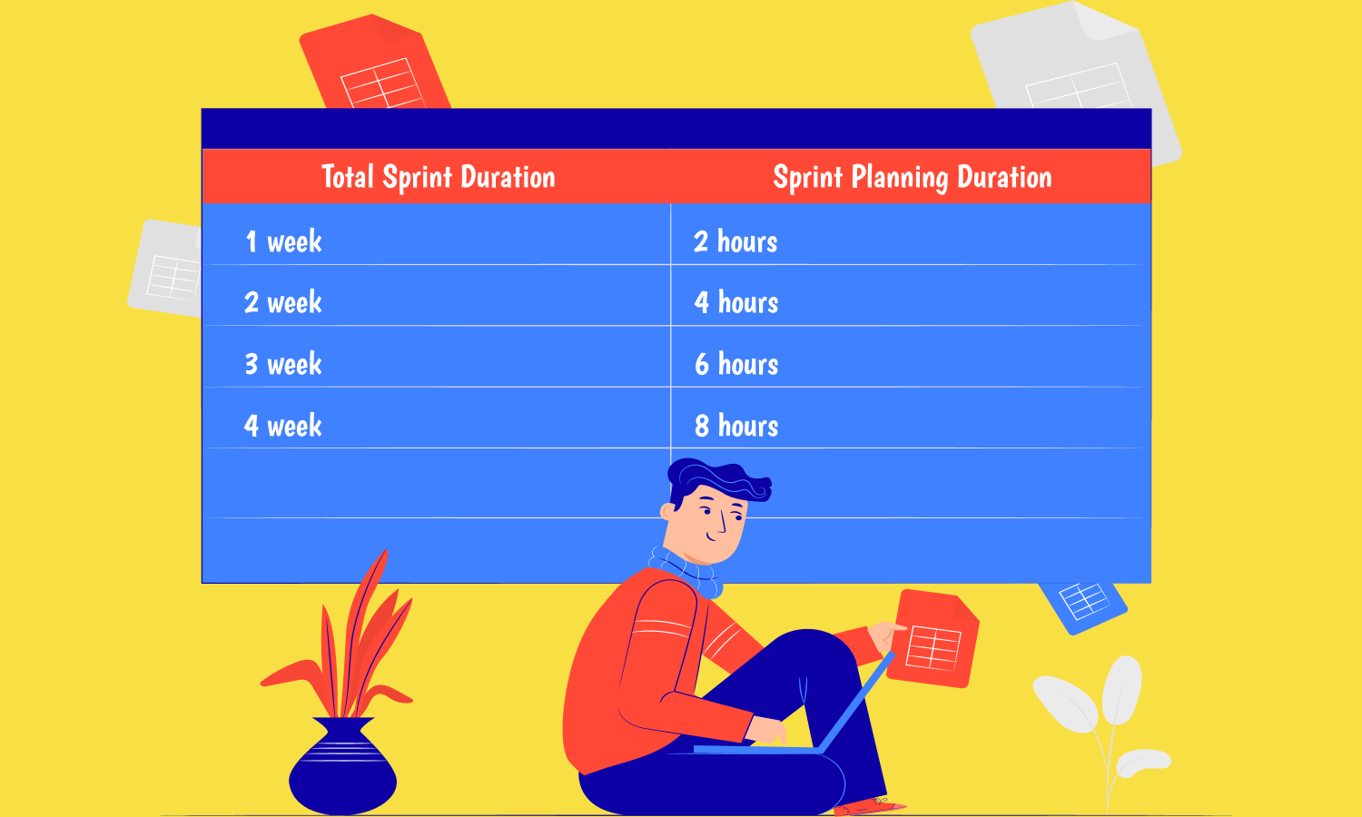 planning sprints, Hygger review