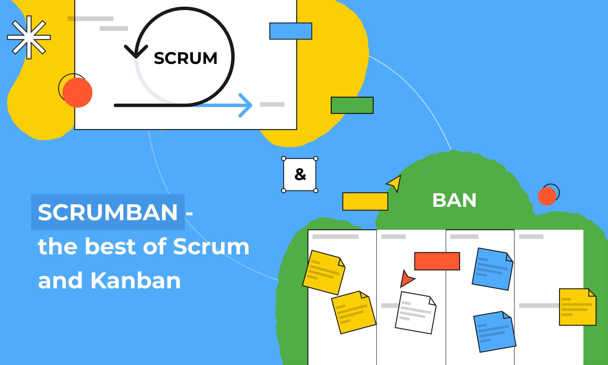 Agile Scrumban method