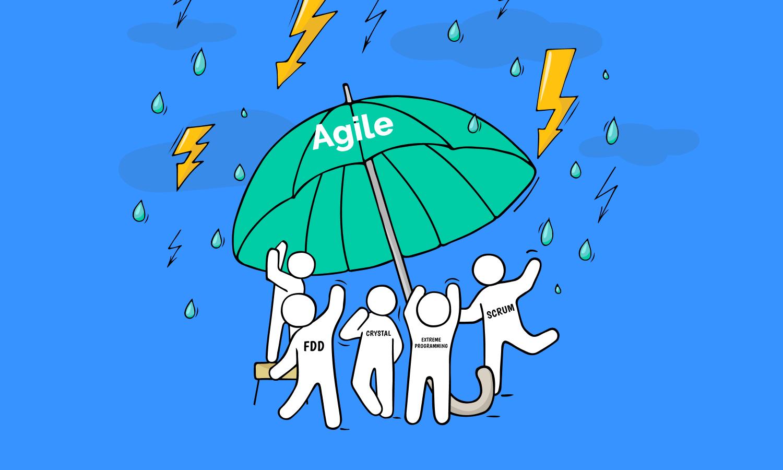 Agile design process
